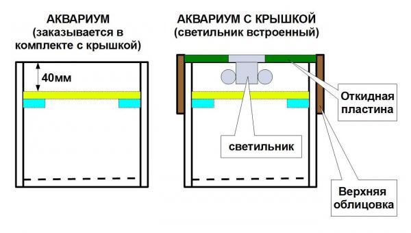 Схема аквариум с крышкой для