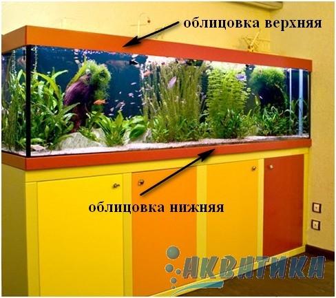 Крышка аквариума. Декоративные облицовочные панели. Поддон.