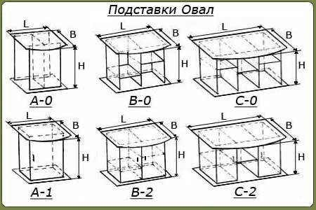 Основные типы аквариумных
