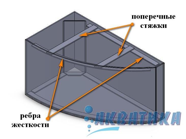 Аквариум с ребрами жесткости. Купить, заказать аквариум в Украине, Харькове, Киеве, Николаеве.